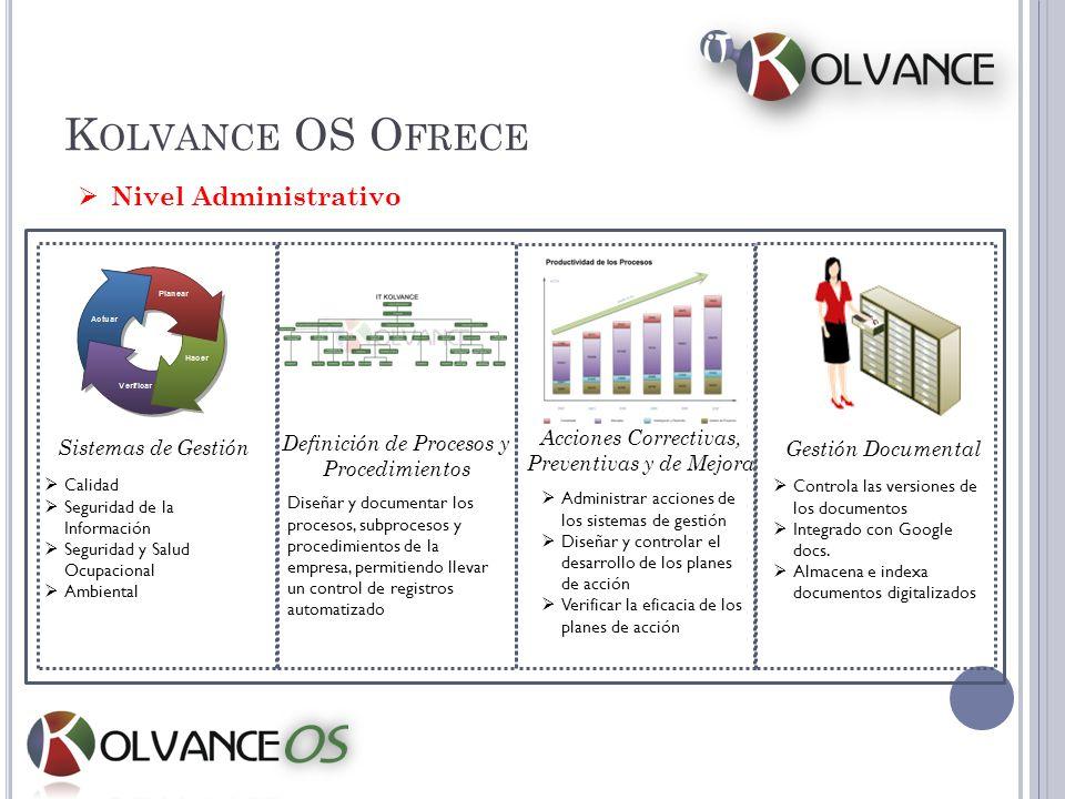 Kolvance OS Ofrece Nivel Administrativo
