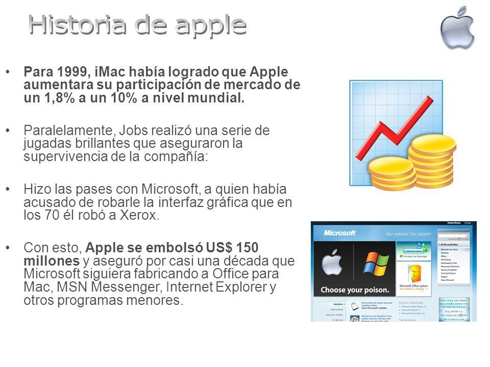 Historia de apple Para 1999, iMac había logrado que Apple aumentara su participación de mercado de un 1,8% a un 10% a nivel mundial.
