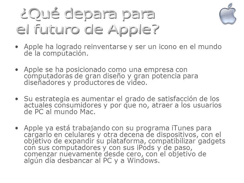 ¿Qué depara para el futuro de Apple