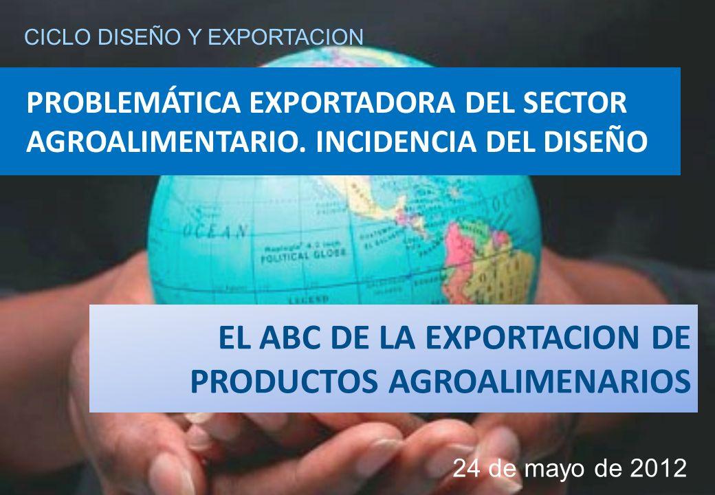 CICLO DISEÑO Y EXPORTACION