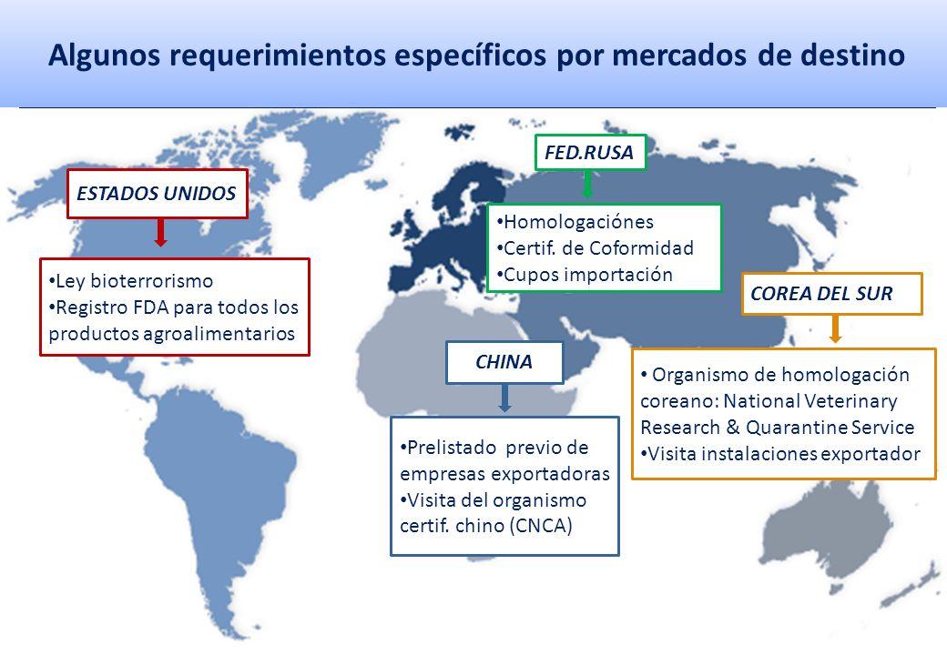 Algunos requerimientos específicos por mercados de destino
