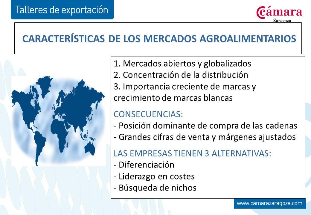 CARACTERÍSTICAS DE LOS MERCADOS AGROALIMENTARIOS