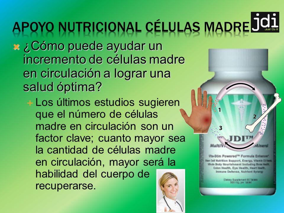 Apoyo nutricional células madre