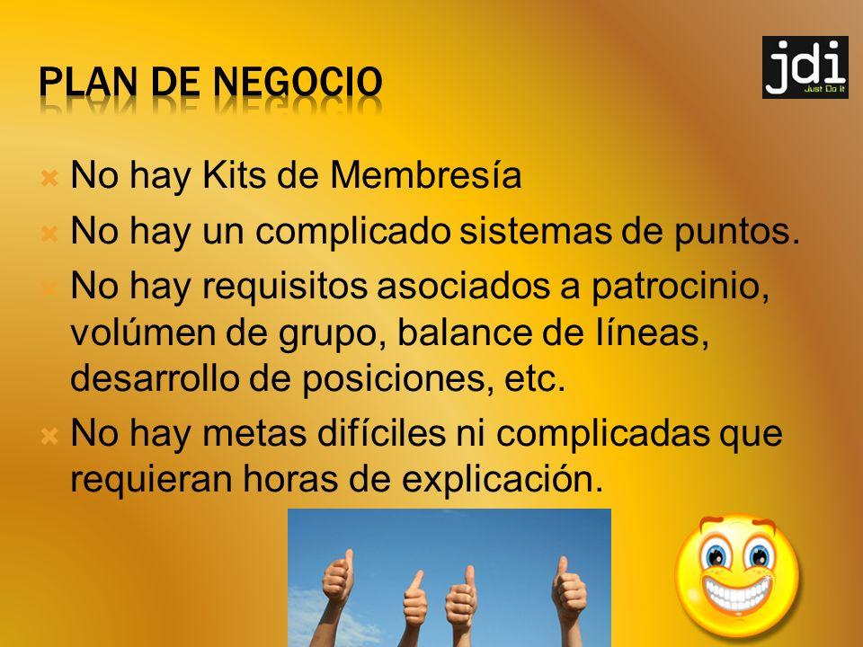 PLAN DE NEGOCIO No hay Kits de Membresía
