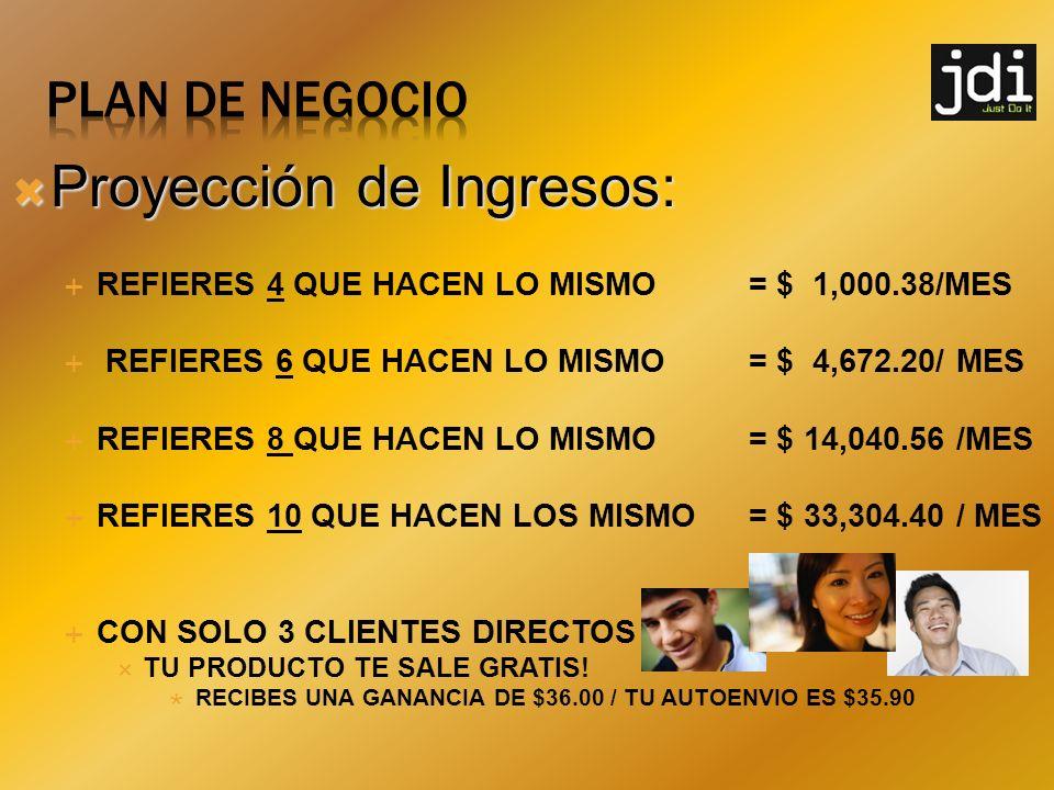 Proyección de Ingresos: