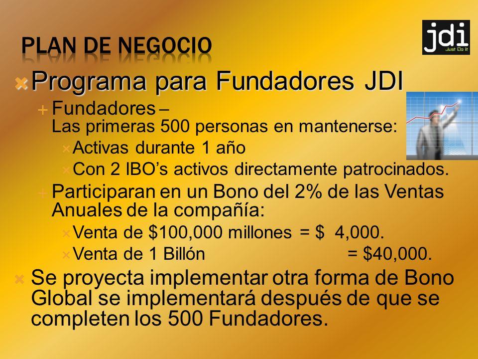 Programa para Fundadores JDI