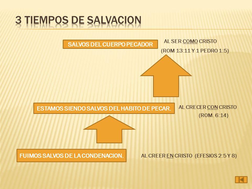 3 TIEMPOS DE SALVACION AL SER COMO CRISTO SALVOS DEL CUERPO PECADOR