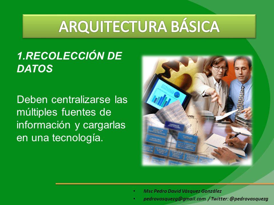 ARQUITECTURA BÁSICA RECOLECCIÓN DE DATOS