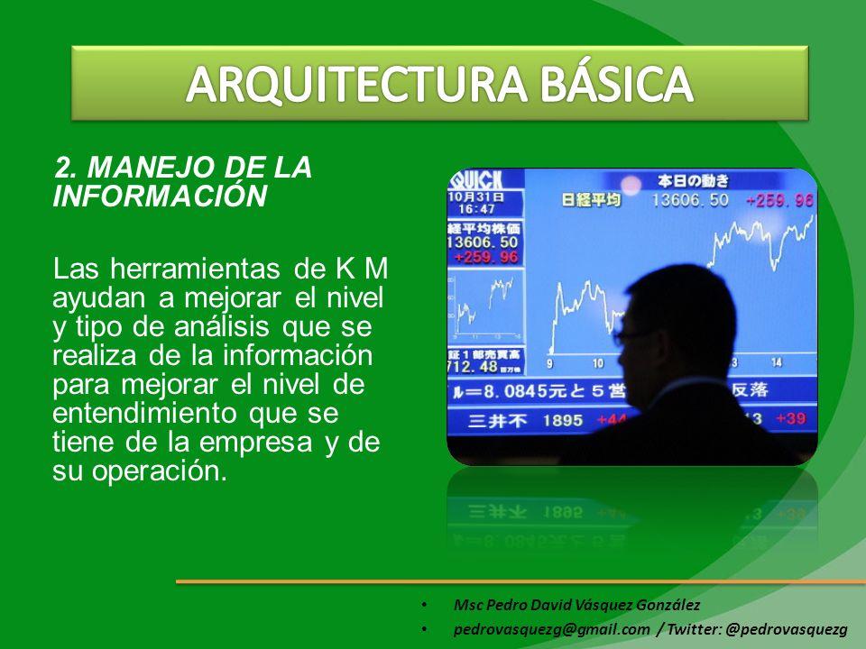ARQUITECTURA BÁSICA