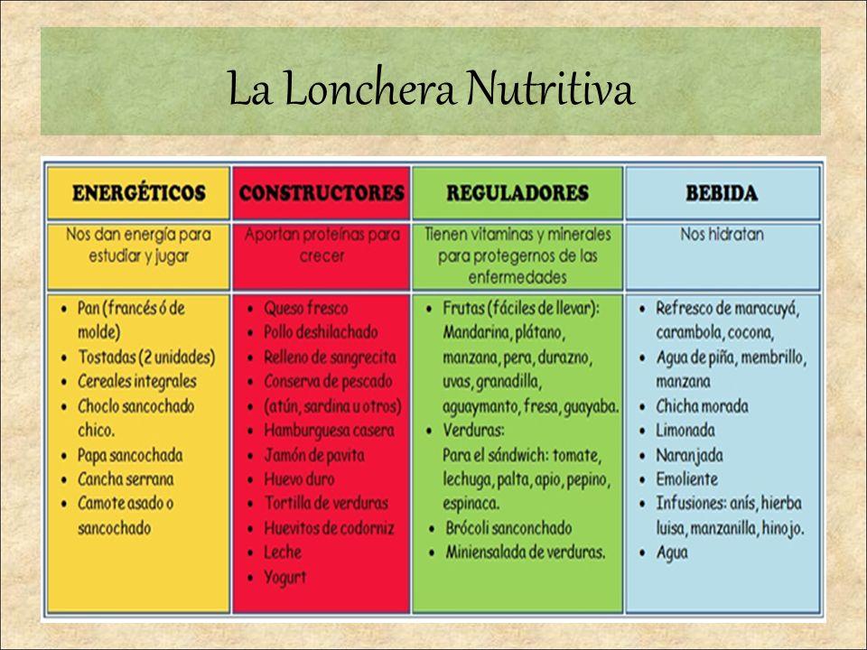 La Lonchera Nutritiva