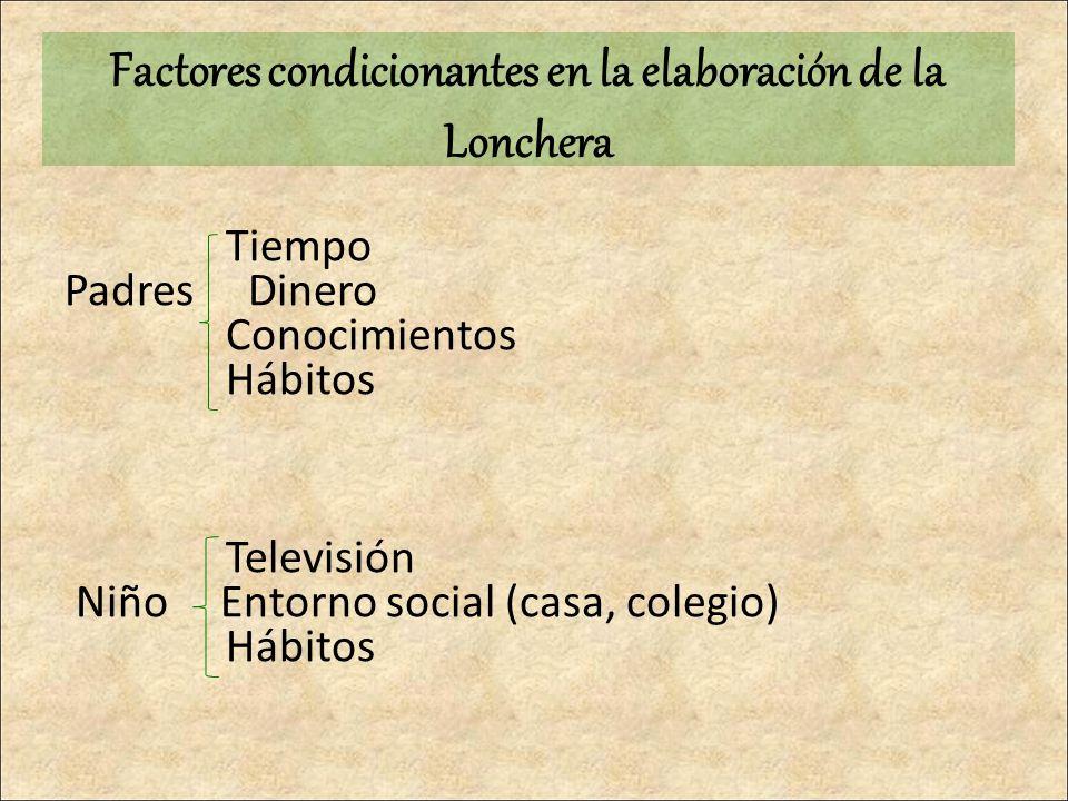 Factores condicionantes en la elaboración de la Lonchera