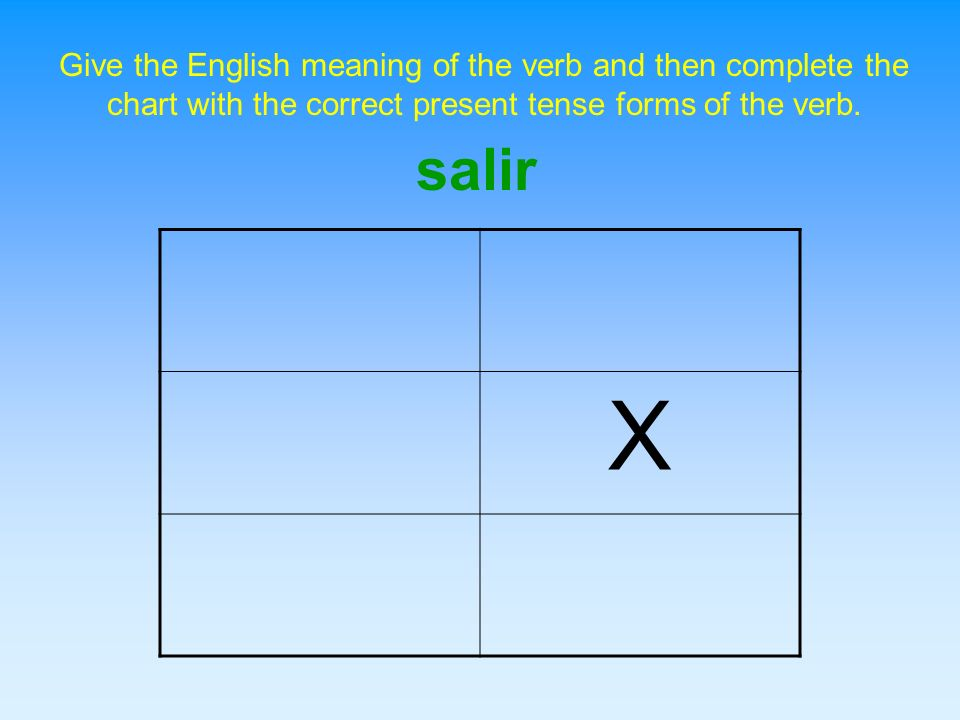 Give the English meaning of the verb and then complete the chart with the correct present tense forms of the verb.