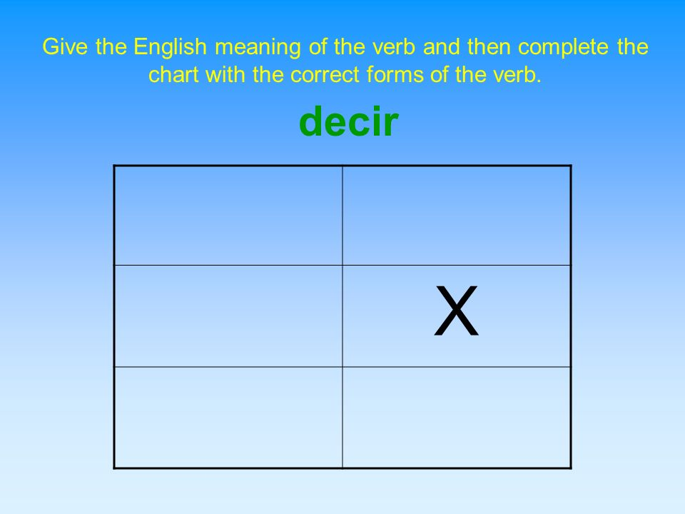 Give the English meaning of the verb and then complete the chart with the correct forms of the verb.