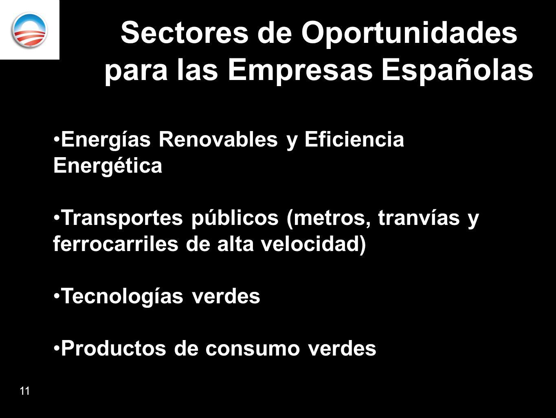 Sectores de Oportunidades para las Empresas Españolas
