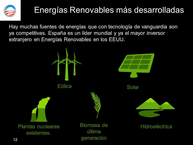 Energías Renovables más desarrolladas