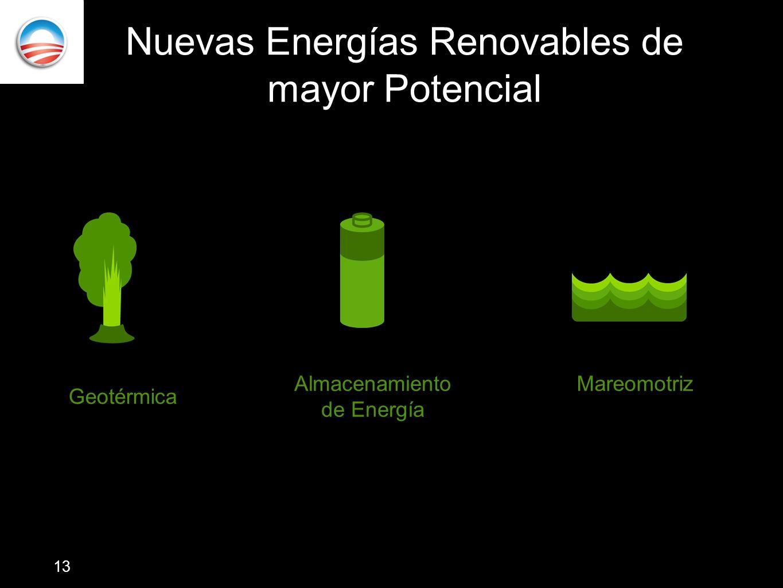 Nuevas Energías Renovables de mayor Potencial