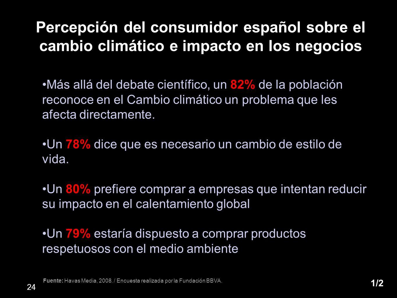 Percepción del consumidor español sobre el cambio climático e impacto en los negocios