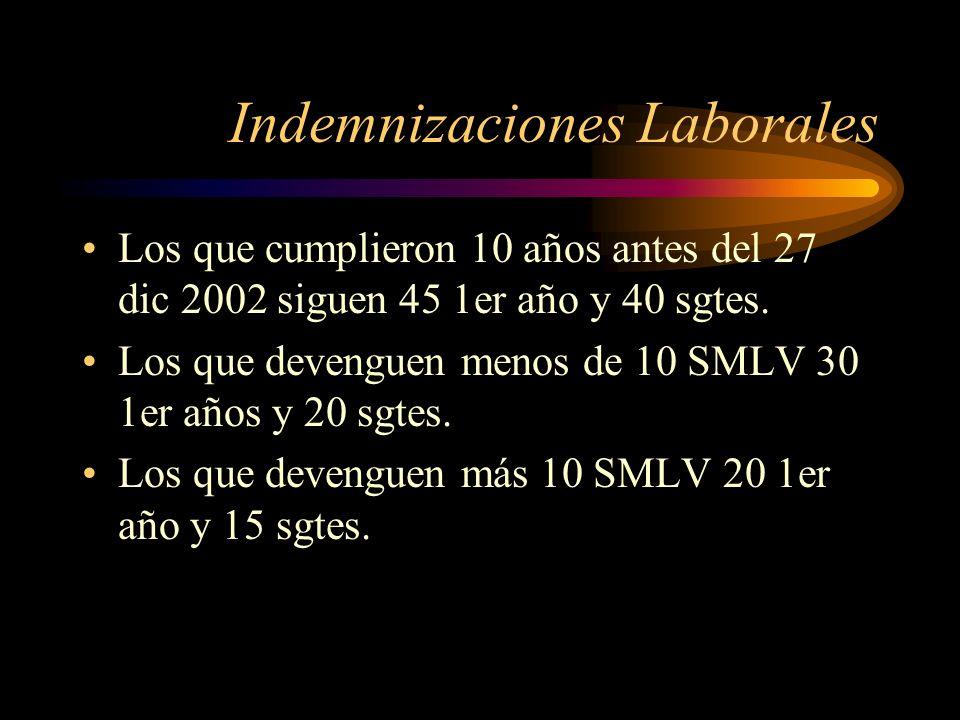 Indemnizaciones Laborales