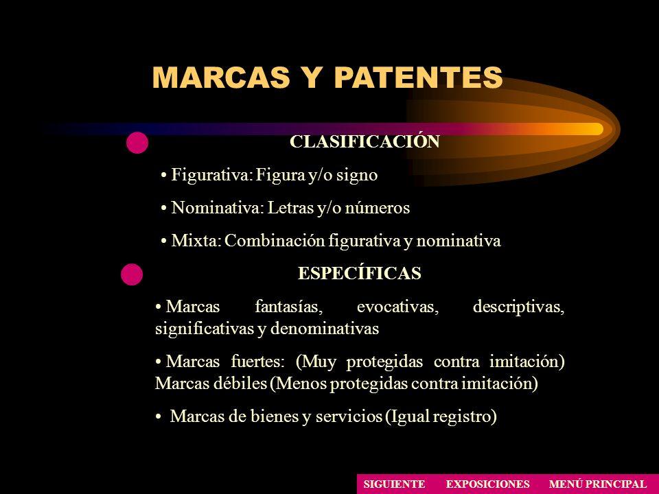 MARCAS Y PATENTES CLASIFICACIÓN Figurativa: Figura y/o signo