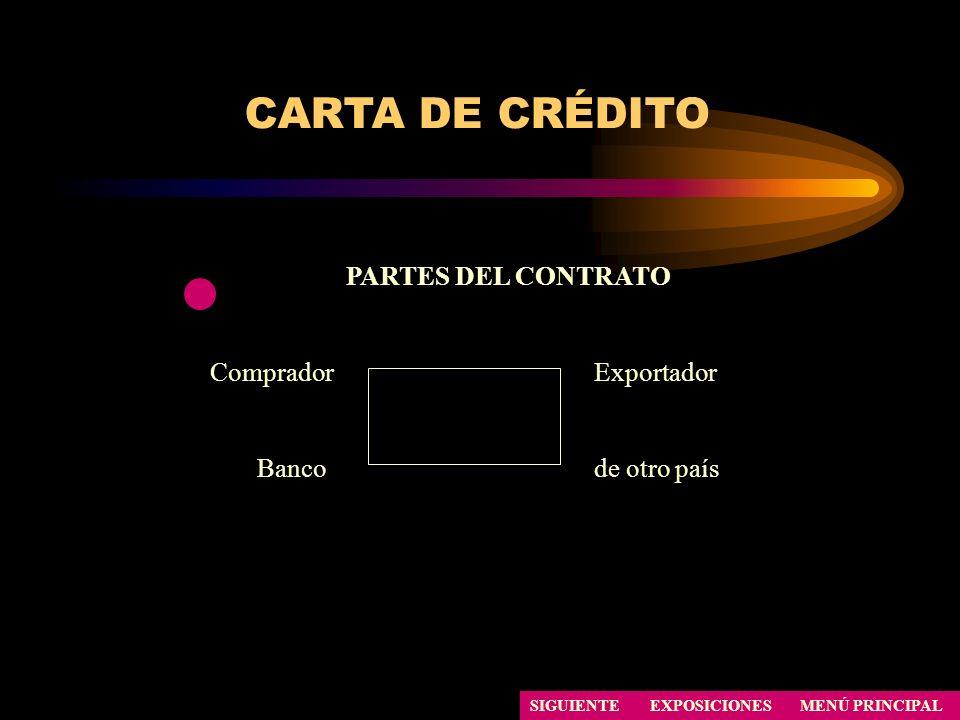CARTA DE CRÉDITO PARTES DEL CONTRATO Comprador Exportador