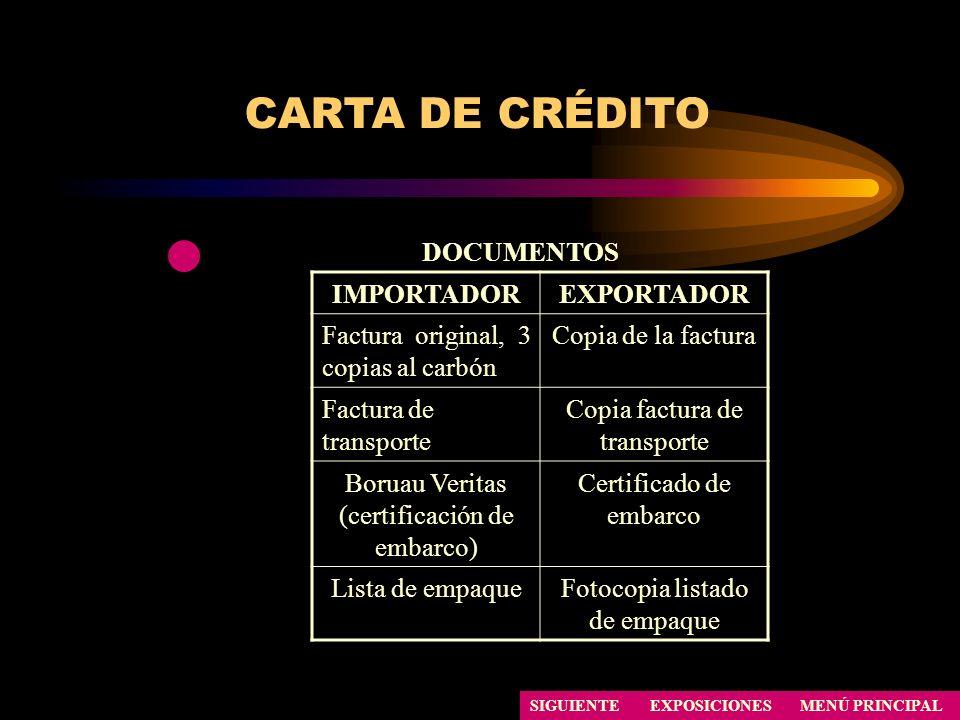 CARTA DE CRÉDITO DOCUMENTOS IMPORTADOR EXPORTADOR