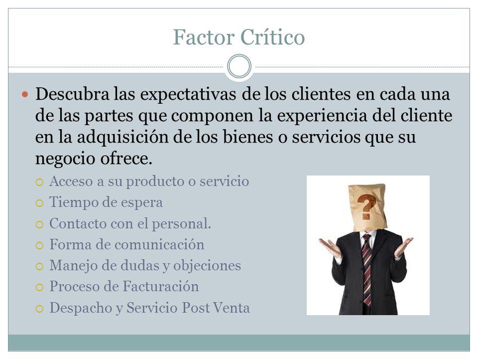 Factor Crítico