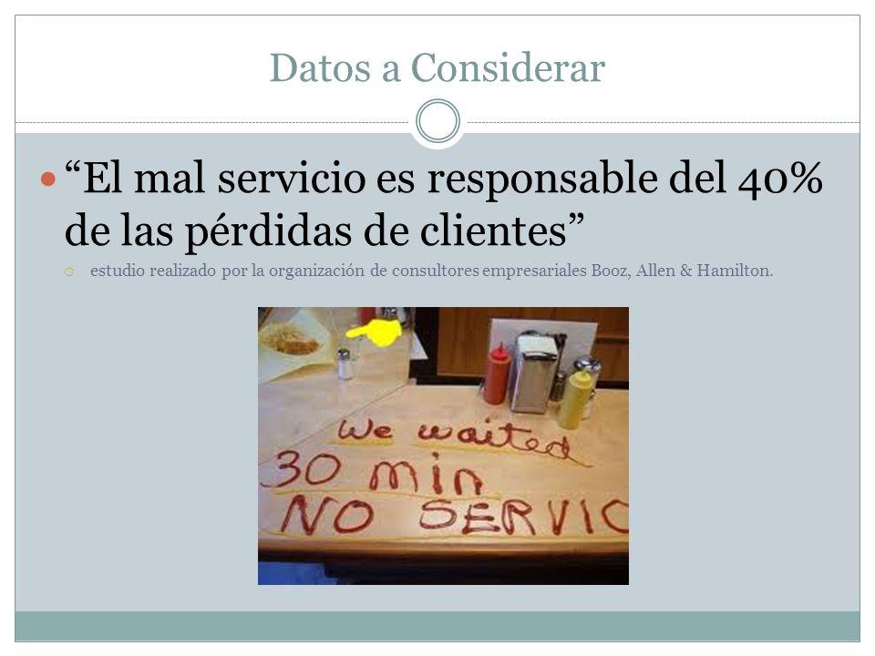 El mal servicio es responsable del 40% de las pérdidas de clientes