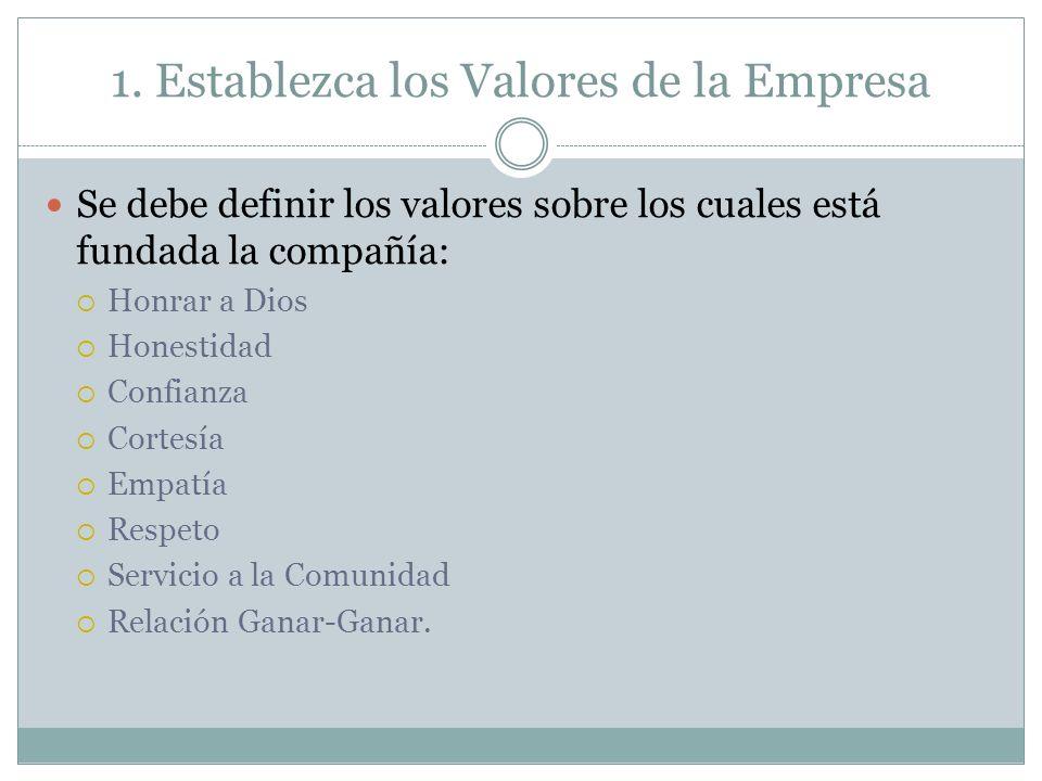 1. Establezca los Valores de la Empresa