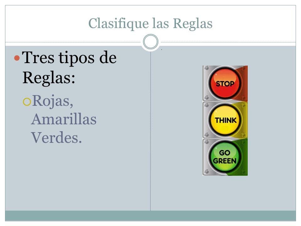 Clasifique las Reglas Tres tipos de Reglas: Rojas, Amarillas Verdes. .