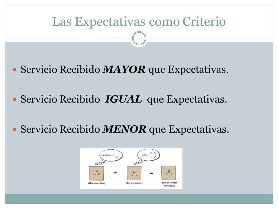 Las Expectativas como Criterio