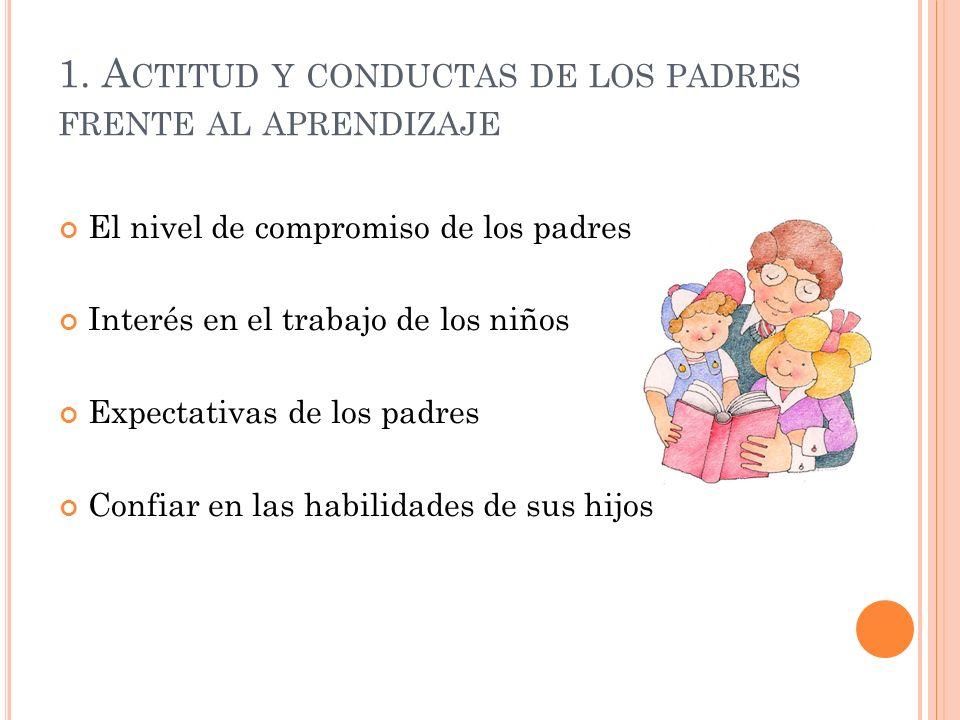 1. Actitud y conductas de los padres frente al aprendizaje