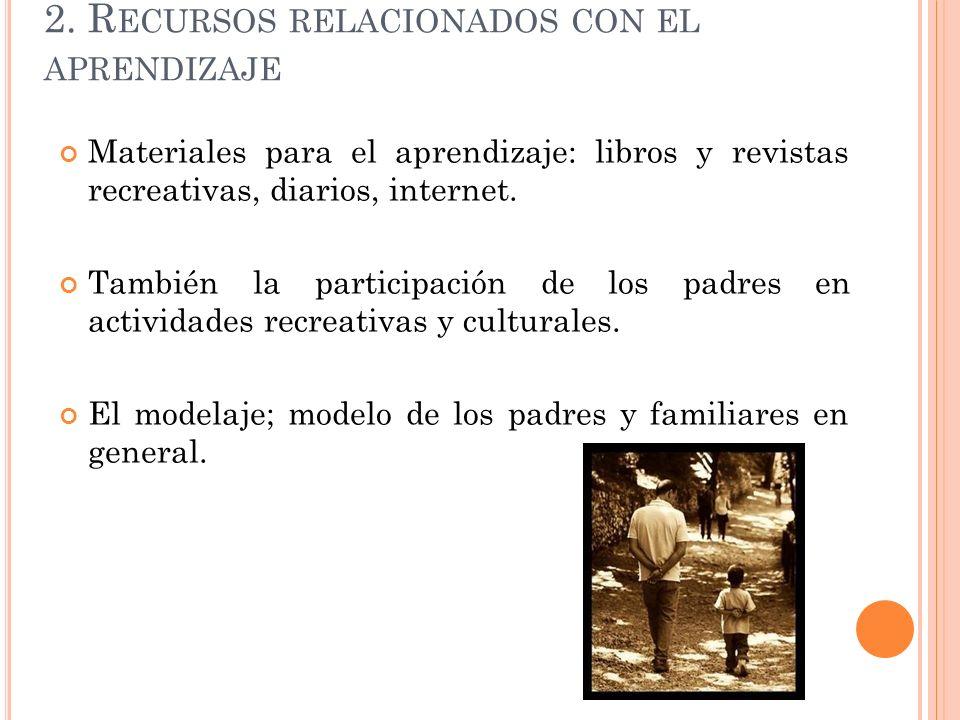 2. Recursos relacionados con el aprendizaje