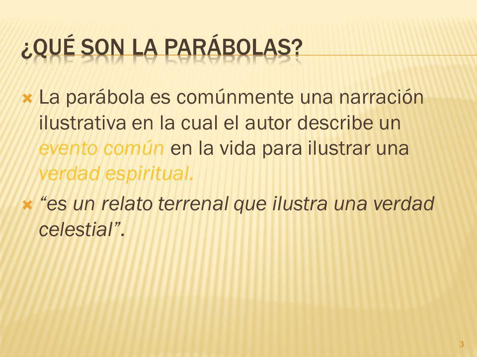 3/29/2017 ¿Qué son la parábolas