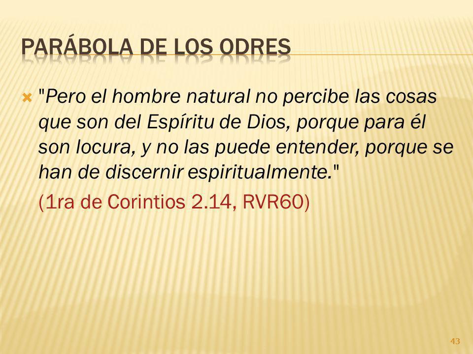3/29/2017 Parábola de los odres.