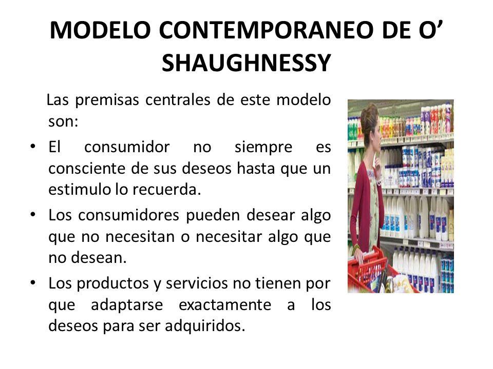 MODELO CONTEMPORANEO DE O' SHAUGHNESSY
