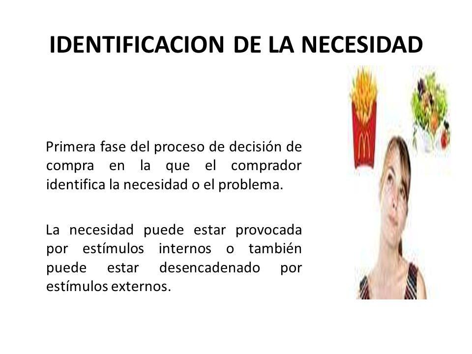 IDENTIFICACION DE LA NECESIDAD