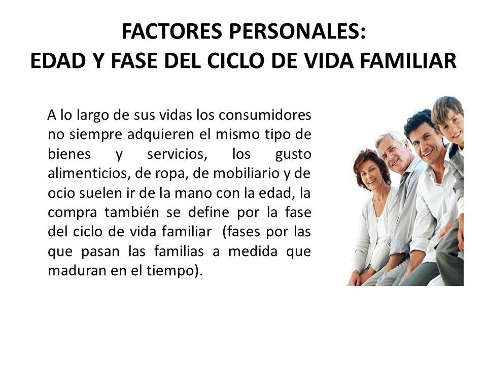FACTORES PERSONALES: EDAD Y FASE DEL CICLO DE VIDA FAMILIAR