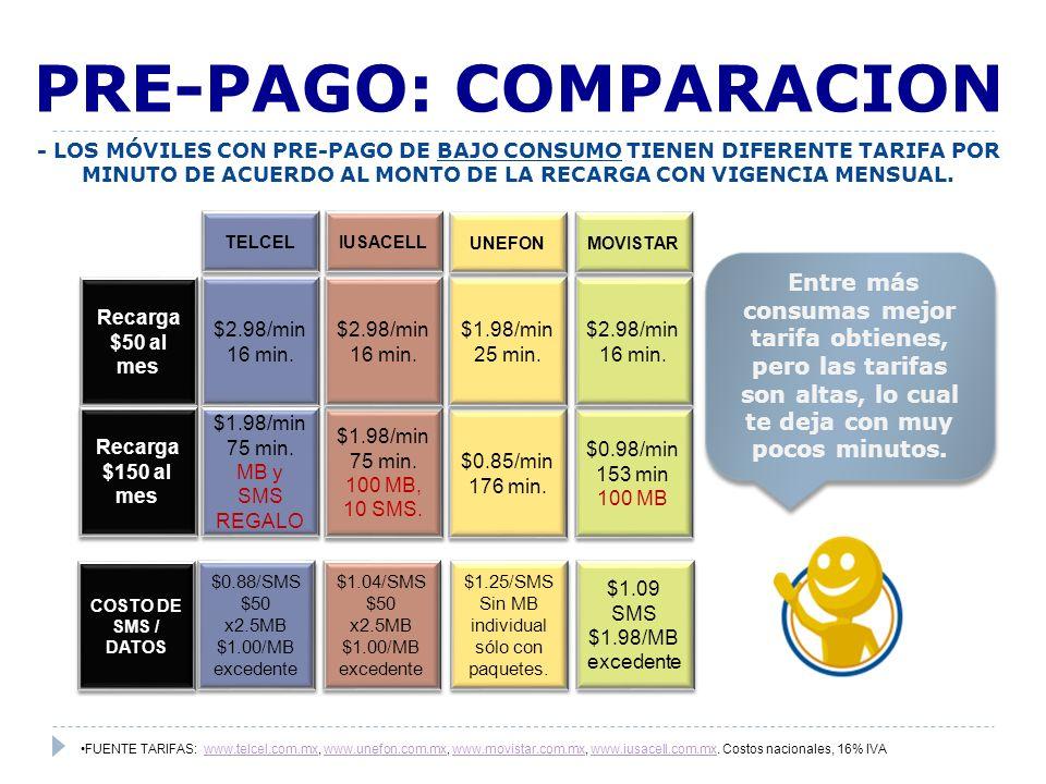 PRE-PAGO: COMPARACION