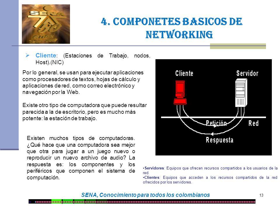 4. COMPONETES BASICOS DE NETWORKING