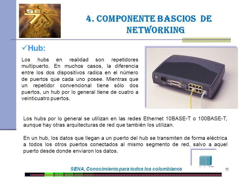 4. Componente bascios de networking