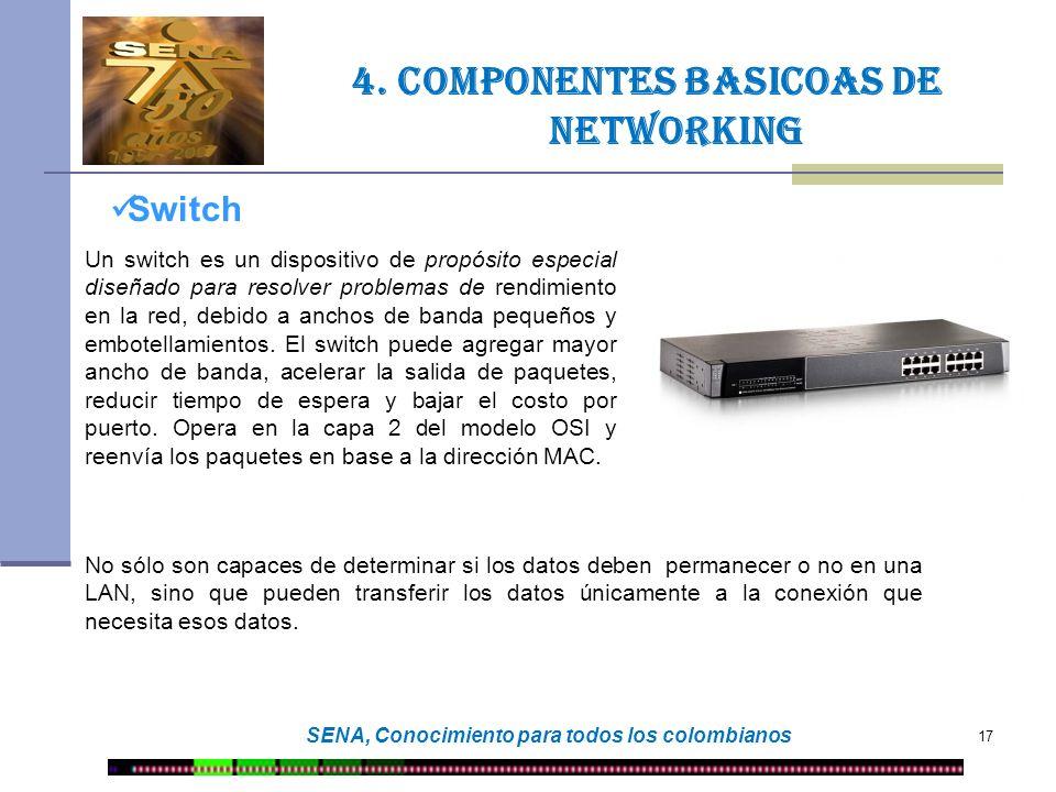 4. Componentes basicoas de networking