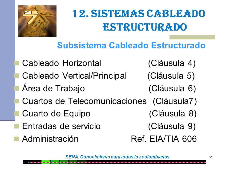 12. Sistemas cableado estructurado