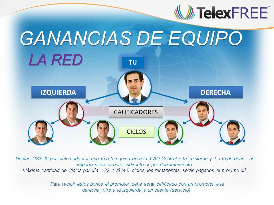 GANANCIAS DE EQUIPO LA RED IZQUIERDA DERECHA TU CALIFICADORES CICLOS
