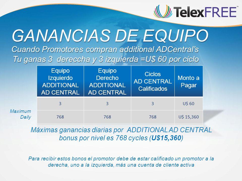 GANANCIAS DE EQUIPO Cuando Promotores compran additional ADCentral's