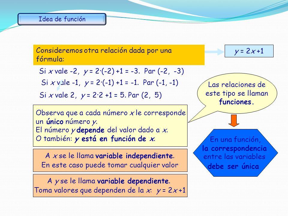 Consideremos otra relación dada por una fórmula: y = 2x +1