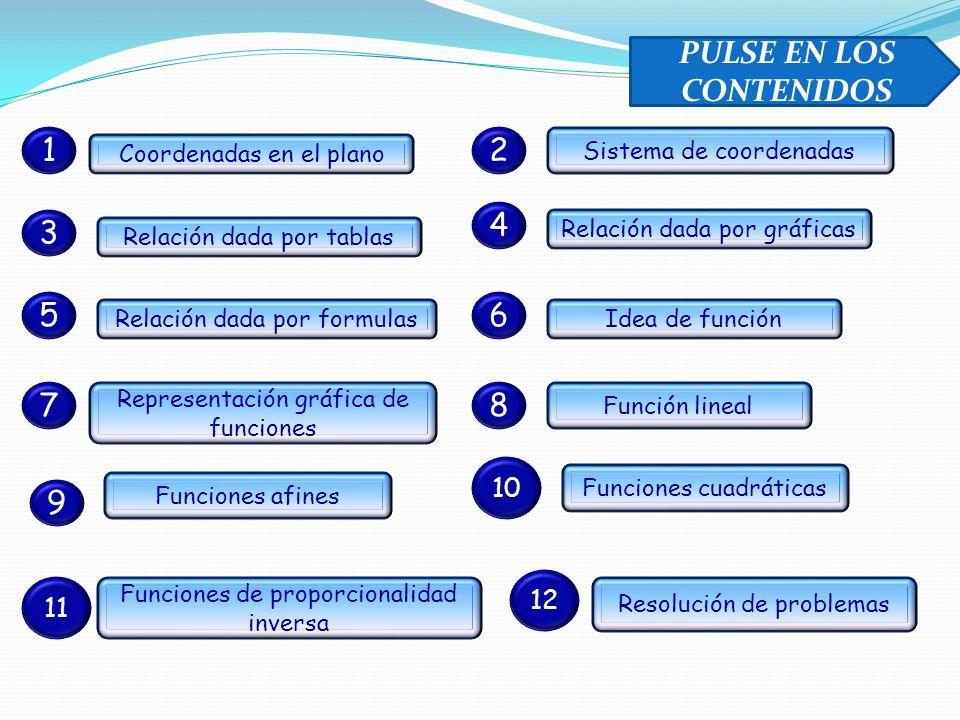 PULSE EN LOS CONTENIDOS