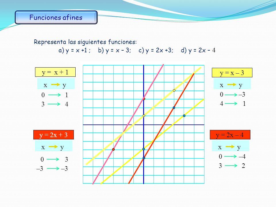 Funciones afines y = x + 1 y = x – 3 x y x y 1 –3 3 4 4 1 y = 2x + 3
