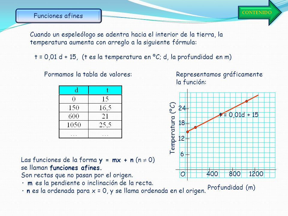 t = 0,01 d + 15, (t es la temperatura en ºC; d, la profundidad en m)