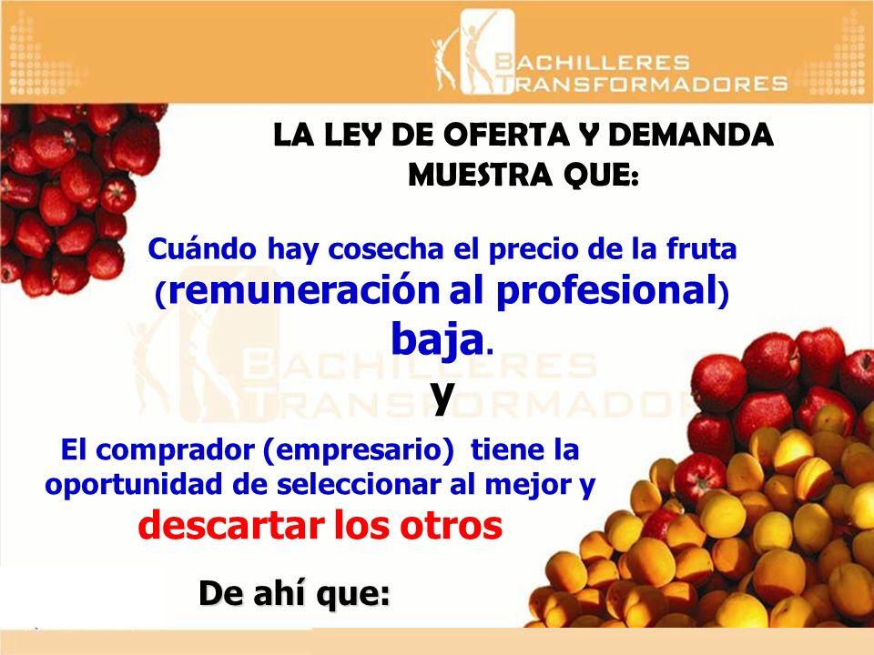 LA LEY DE OFERTA Y DEMANDA MUESTRA QUE: