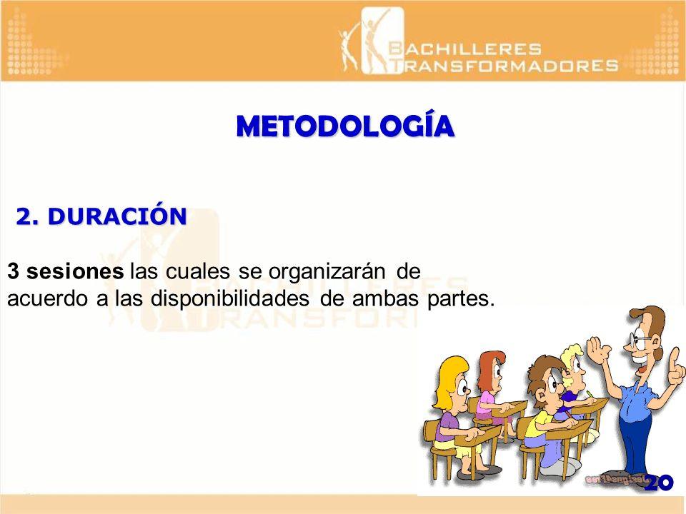 METODOLOGÍA 2. DURACIÓN. 3 sesiones las cuales se organizarán de acuerdo a las disponibilidades de ambas partes.